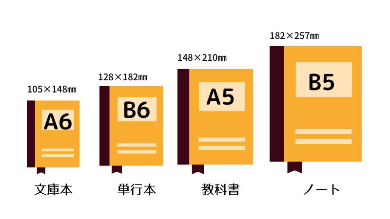 手帳のサイズ一覧